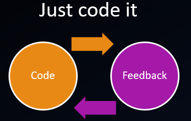 Code the API right away
